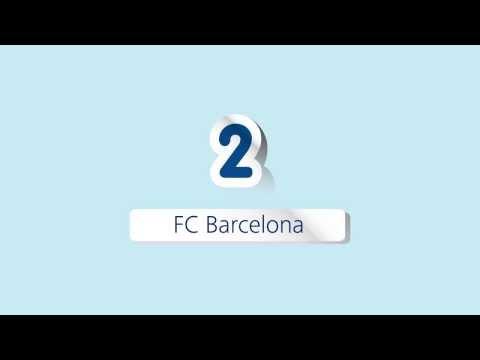 Deloitte Football Money League: 2 - FC Barcelona