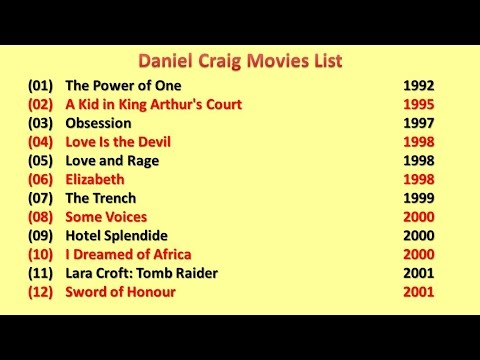 Daniel Craig's few other projects earlier to 2002