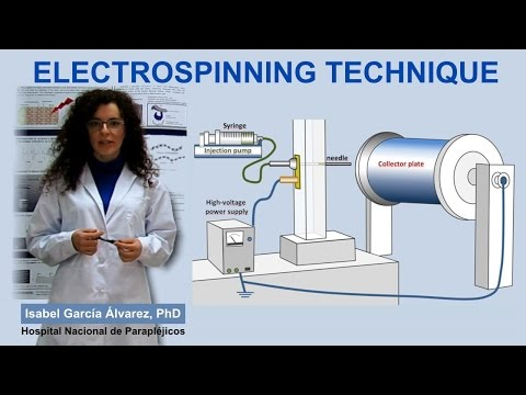 Electrospinning Technique (IQOG-CSIC)