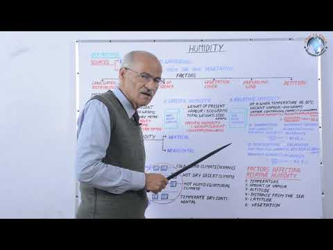 HUMIDITY ( आर्द्रता ) // By SS Ojha // Geography Lecture  For UPSC/ NET JRF / PCS