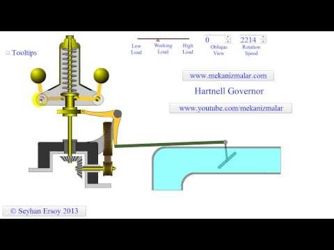 Hartnell Governor