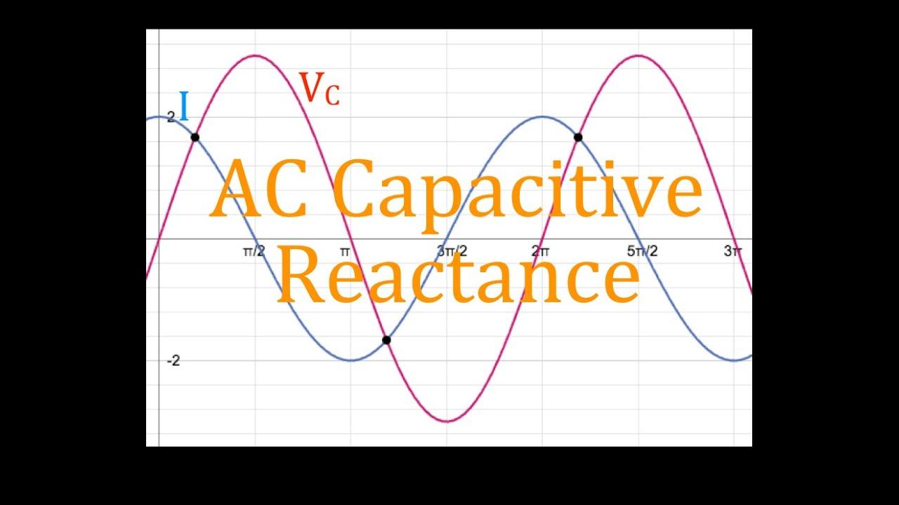 Rlc Circuits 4 Of 14 Capacitive Reactance Phase Shift Phasor