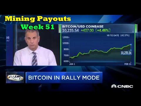 week-51-|-mining-payouts-2/12/20