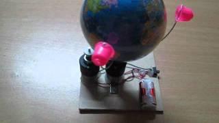 Working Model of Geo Stationery Satellite
