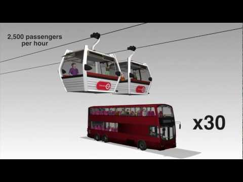 Thames cable car to link two London 2012 Olympic venues