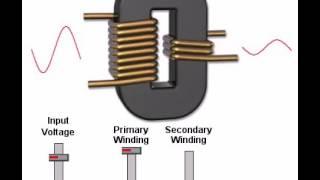 Принцип действия трансформатора(http://www.best-generators.ru/articles/o-transformatorah/t-harakteristiki/, 2016-02-01T12:55:52.000Z)