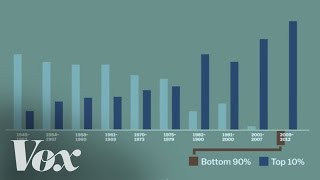 The most important chart of 2014, explained in under a minute