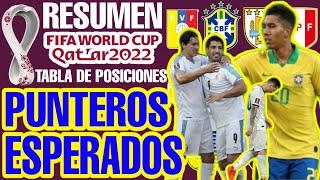 RESUMEN y TABLA DE POSICIONES  ▶▶ Fecha 3 ⚽ CLASIFICATORIAS QATAR 2022 | Eliminatorias CONMEBOL 2020