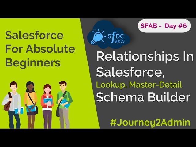SFAB Day #6   Relationships In Salesforce   Lookup   Master-Detail   Schema Builder   SFDCFacts