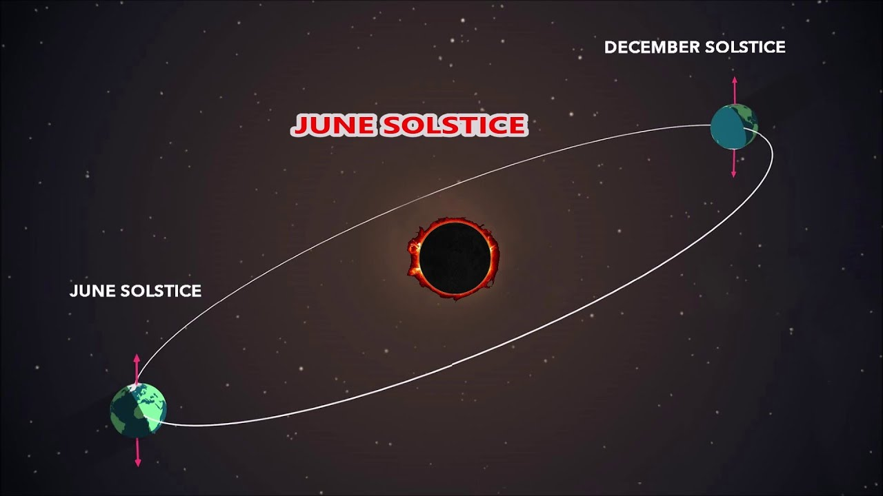 How to watch this weekend's rare solstice 'ring of fire' solar eclipse