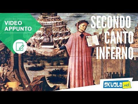 Canto 2 Inferno, Divina Commedia - Riassunto