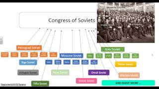 Russia and Soviet Union #1c: The Provisional Government and the Soviet - Part 3