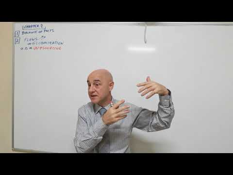 International Finance - Lecture 05