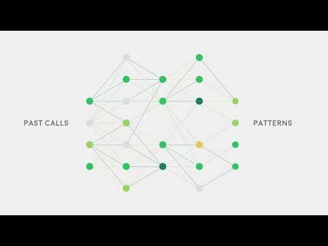 What is AI-Powered Speech Analytics?