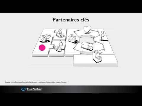 Présentation du Business Model Canvas par Peter Keates - Elton-Pickford
