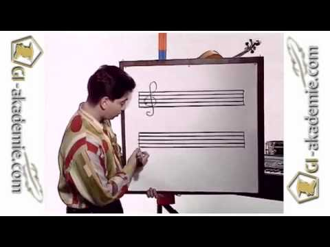 Музыкальные курсы для взрослых и детей в Нижнем Новгороде