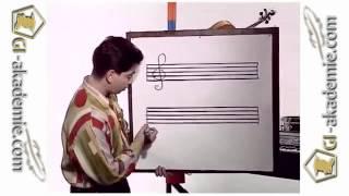 Уроки музыки   Урок 3    международный язык нот