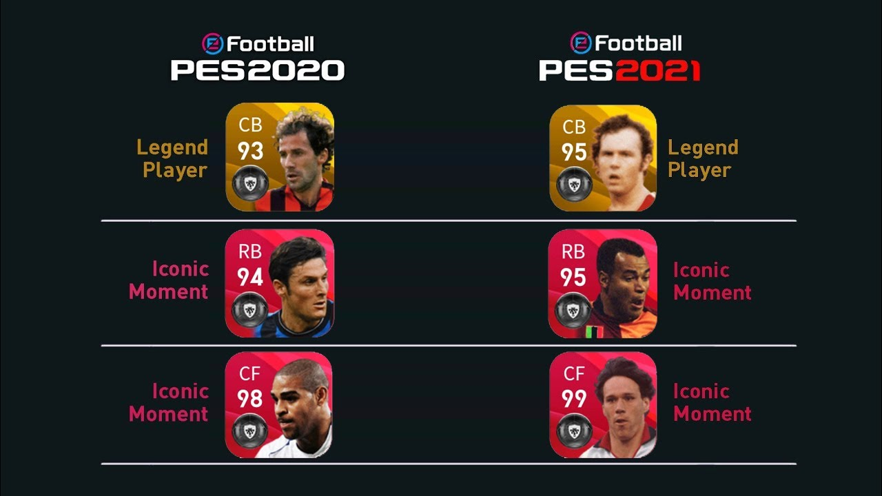 POSSIBLE REPLACEMENTS FOR REMOVED LEGENDS IN PES 2021