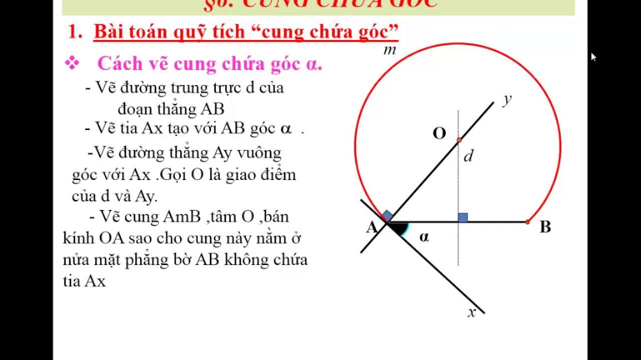 Toán học lớp 9 – Bài 6 – Cung chứa góc