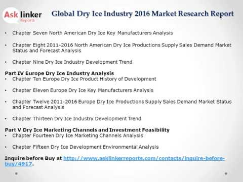 Global Dry Ice Market Growth Rate 2016 Industry Supply and Demand