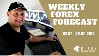 Weekly Forex Forecast - 8 Forex Pairs on Target July 02-06-2018