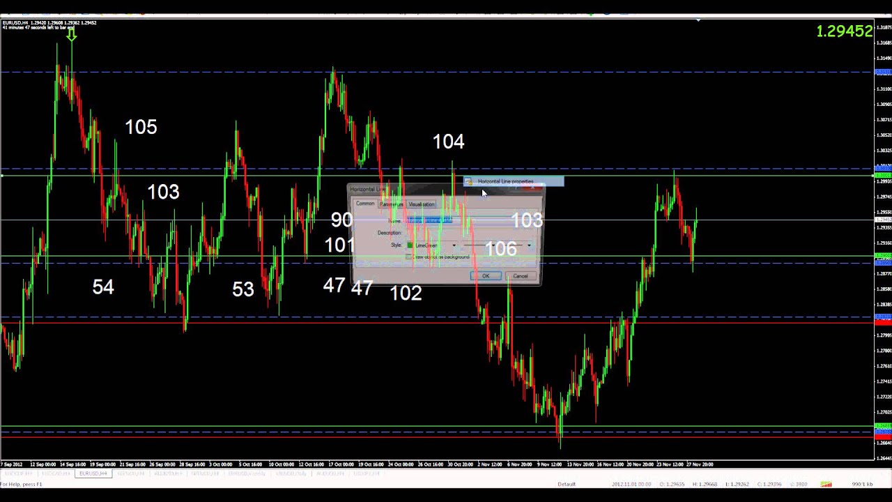 Best hedging strategy in forex