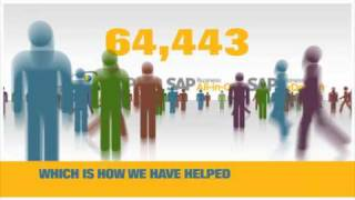 SAP ERP & CRM  Solutions for Small & Midsize Companies