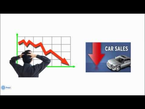 business-strategy-presentation---direct-line