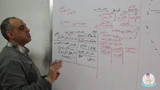 مستر محمد المكاوي فى التاريخ ( الحلقة الثانية )
