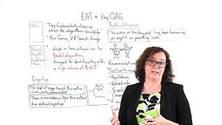 EAT and the QRG - Whiteboard Friday