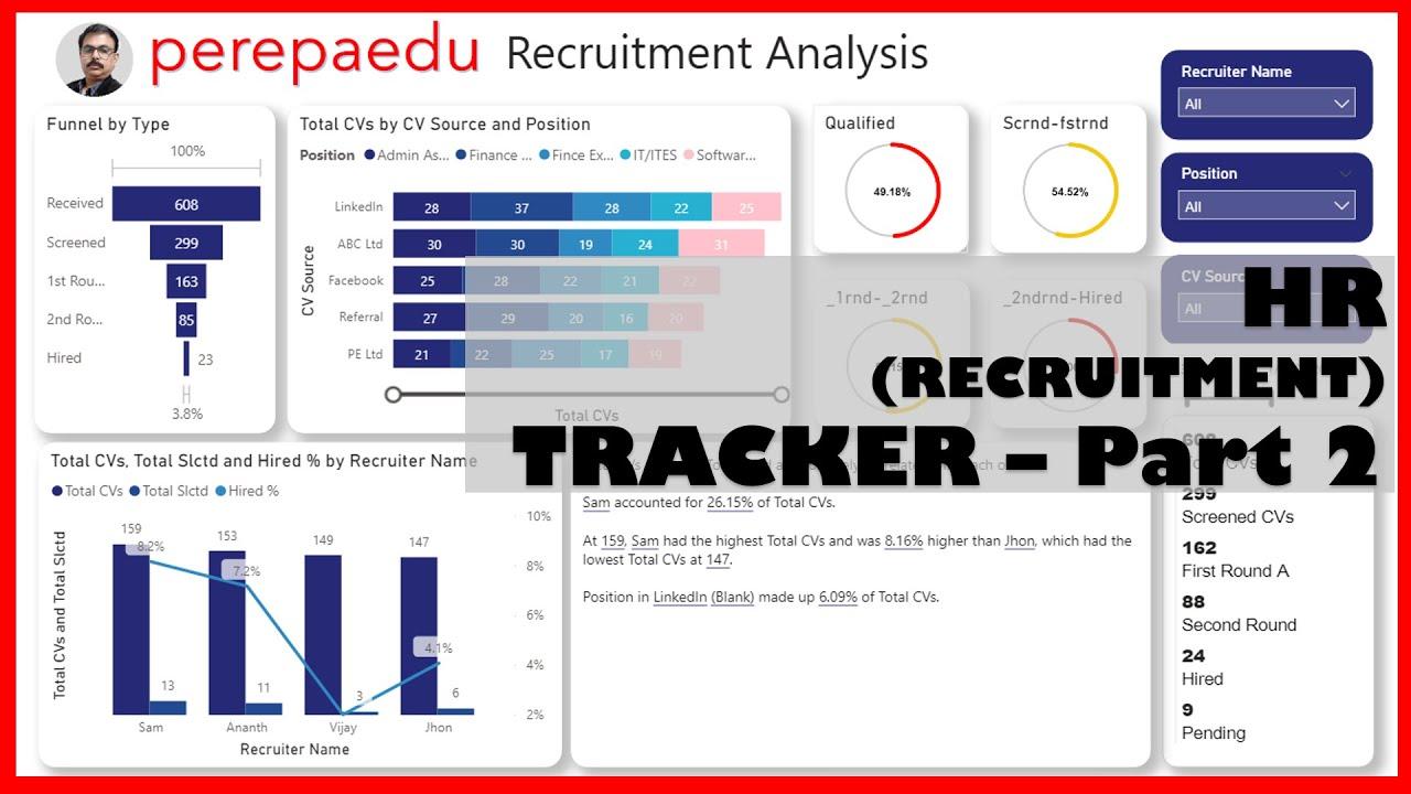 HR Recruitment Analysis  Part 2   Data Modelling, DAX, Report Preparation in Power BI