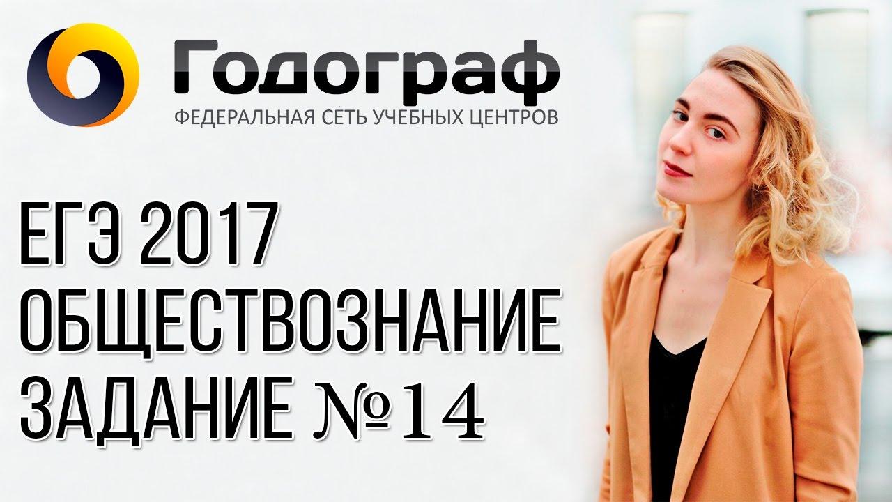 ЕГЭ по обществознанию 2017. Задание №14.