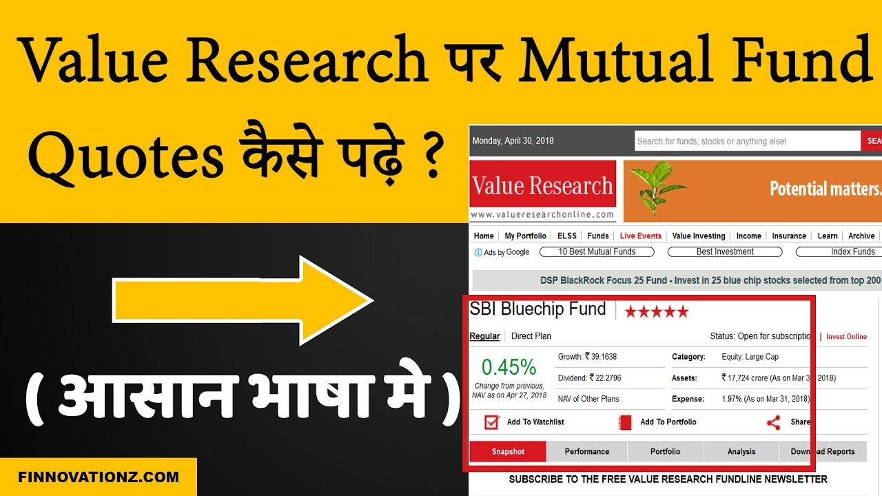 How to read Mutual Fund Quotes on Value Research? | Mutual fund terms