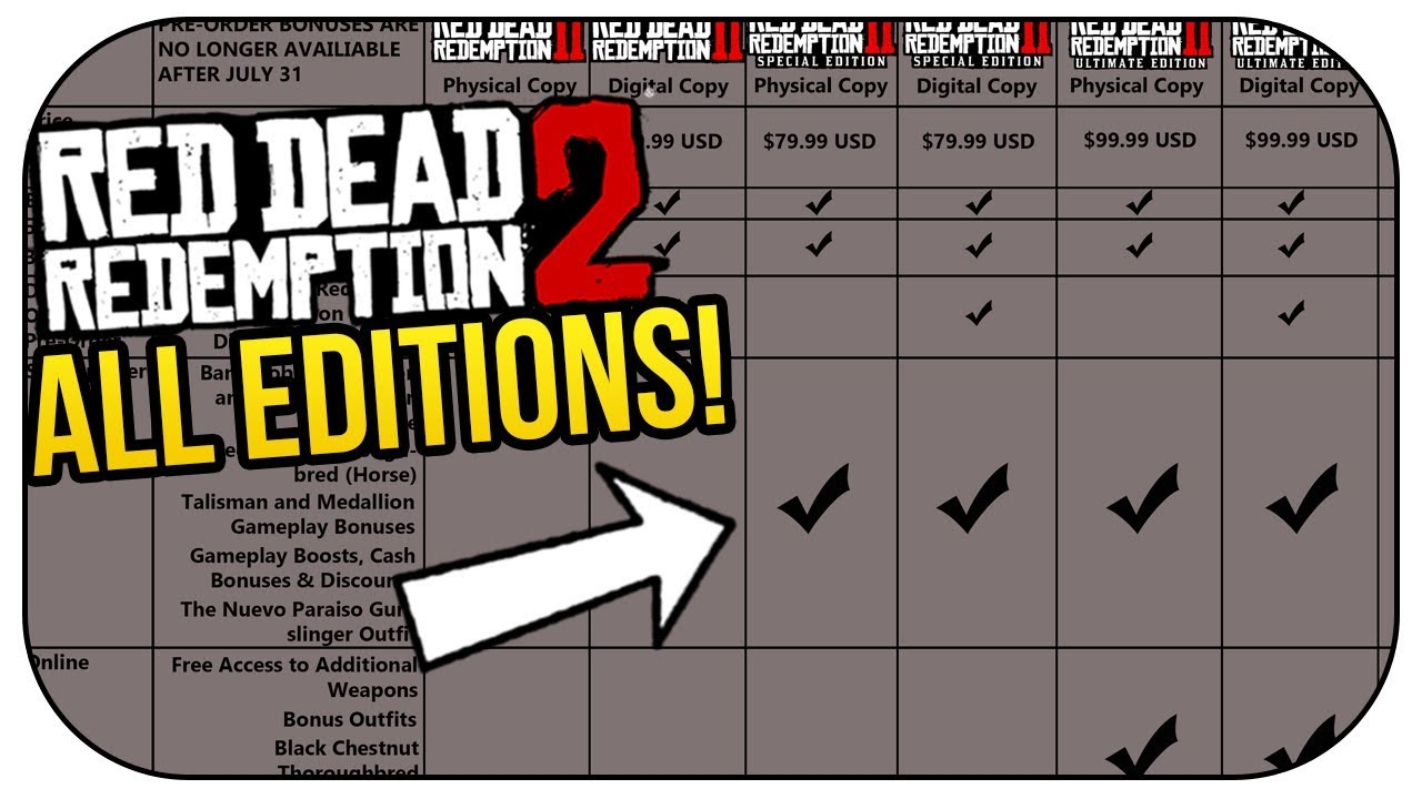 red dead redemption 2 ultimate edition steelbook
