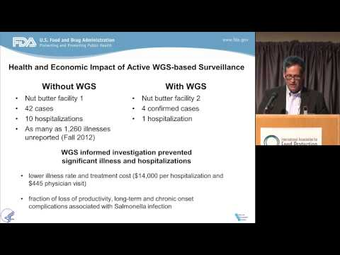 ILSI NA: IAFP 2015: Whole genome sequencing for surveillance of the food supply.