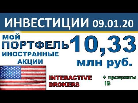 №15 Инвестиционный портфель акций. Interactive Brokers. Иностранные акции. ETF. Инвестиции Дивиденды