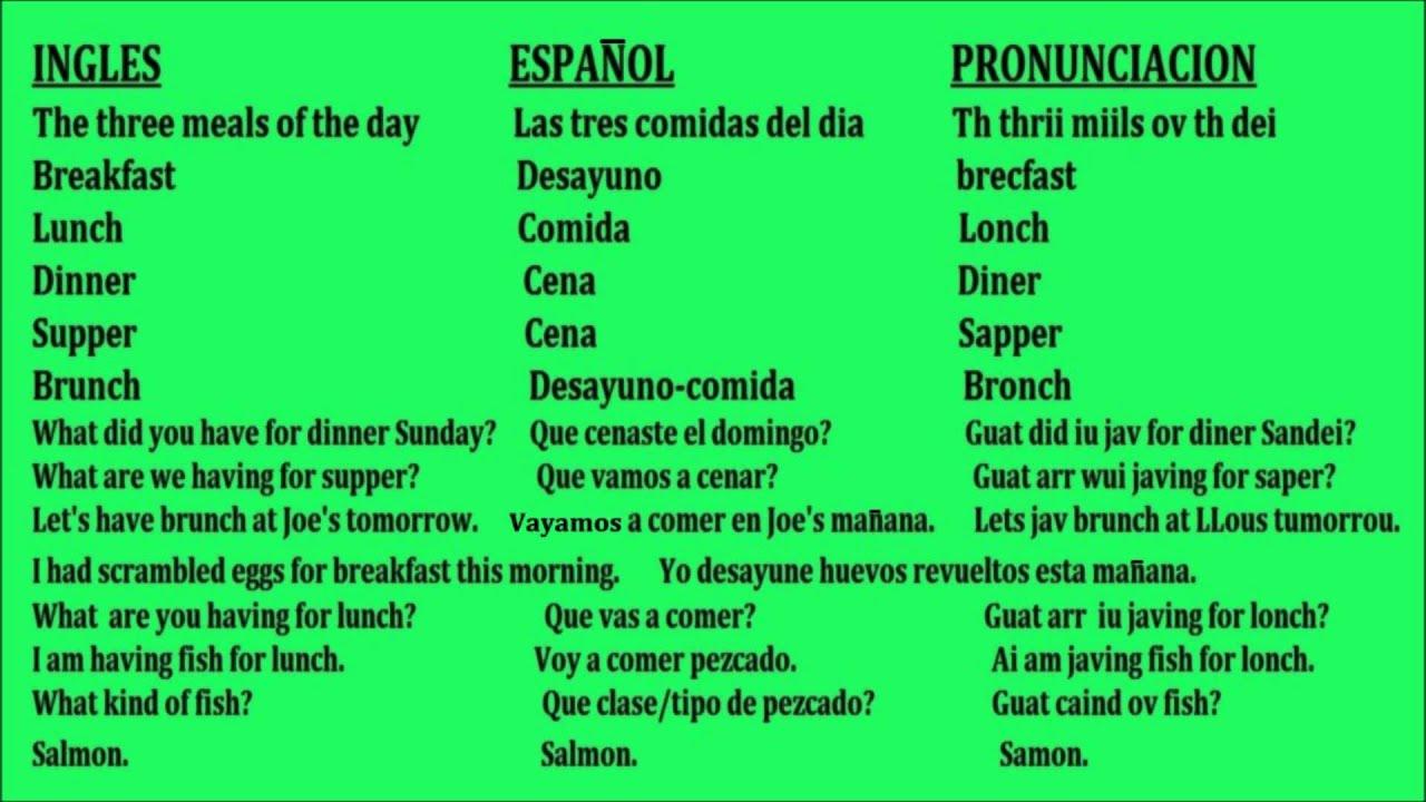 Aprende ingles las tres comidas del dia en ingles for Lista de comida en frances
