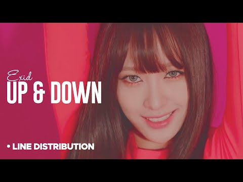 EXID - Up & Down: Line Distribution