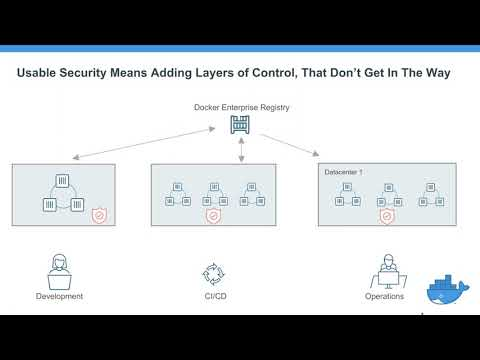 Bringing Modern Security to Legacy Windows Apps with Docker