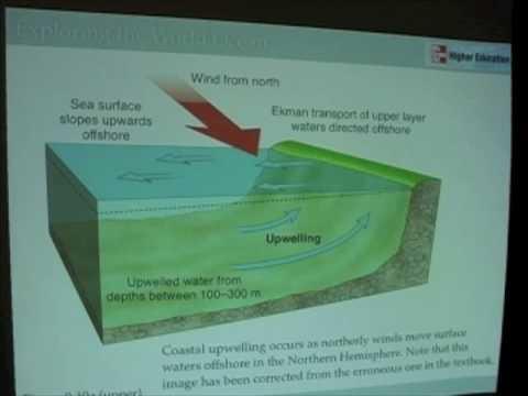 World ocean circulation upwelling youtube world ocean circulation upwelling ccuart Choice Image