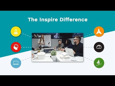 Why Inspire?