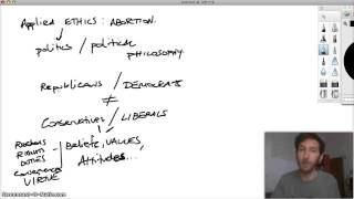 Intro to Philosophy (Denehy): Thomson on Abortion (1/3)