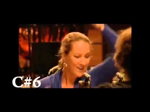 Diana Damrau Vocal Range (B♭3 - G♯6)