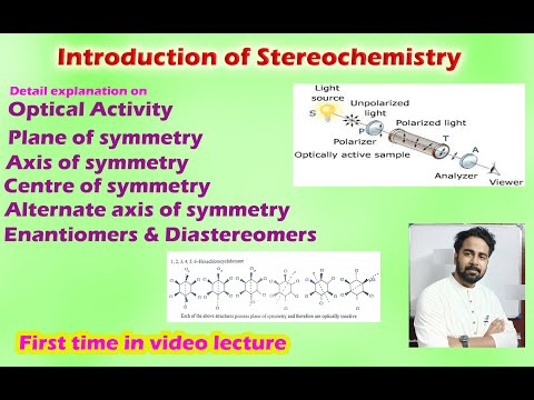 Stereochemistry||Optical Activity||Plane Of Symmetry||Axis Of Symmetry||  Alternate Axis Of Symmetry