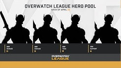 Hero Pool Reveal | Week of April 20th