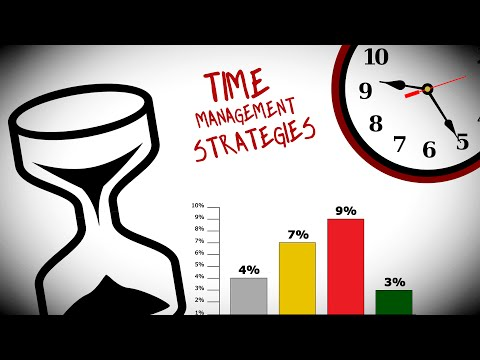 Time Management Strategies To End Procrastination