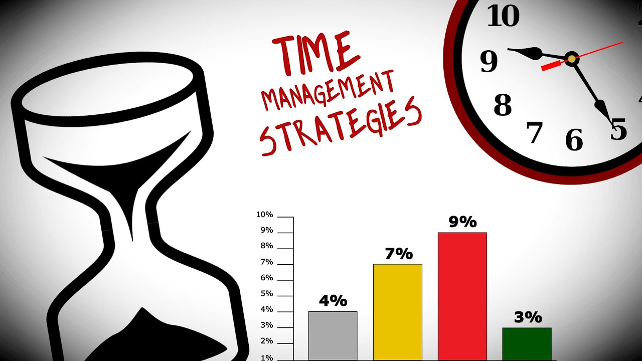 time management strategies to