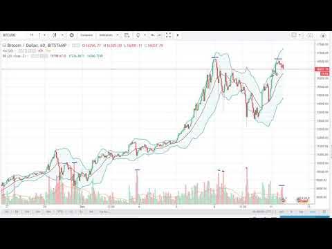 Bitcoin (BTC/USD) Technical Analysis, December 12, 2017 by FXEmpire.com