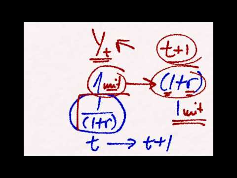 Complete Markets Model 1: Intro (Berkeley PhD)