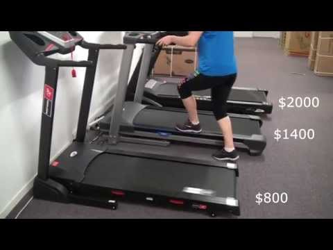 Treadmills – Which size is right for you? Australian Review of Running Machine sizes